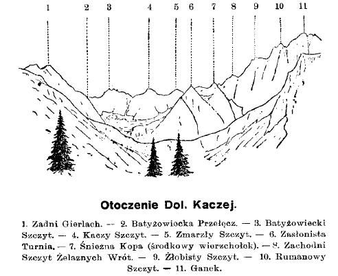 Dolina_Kacza